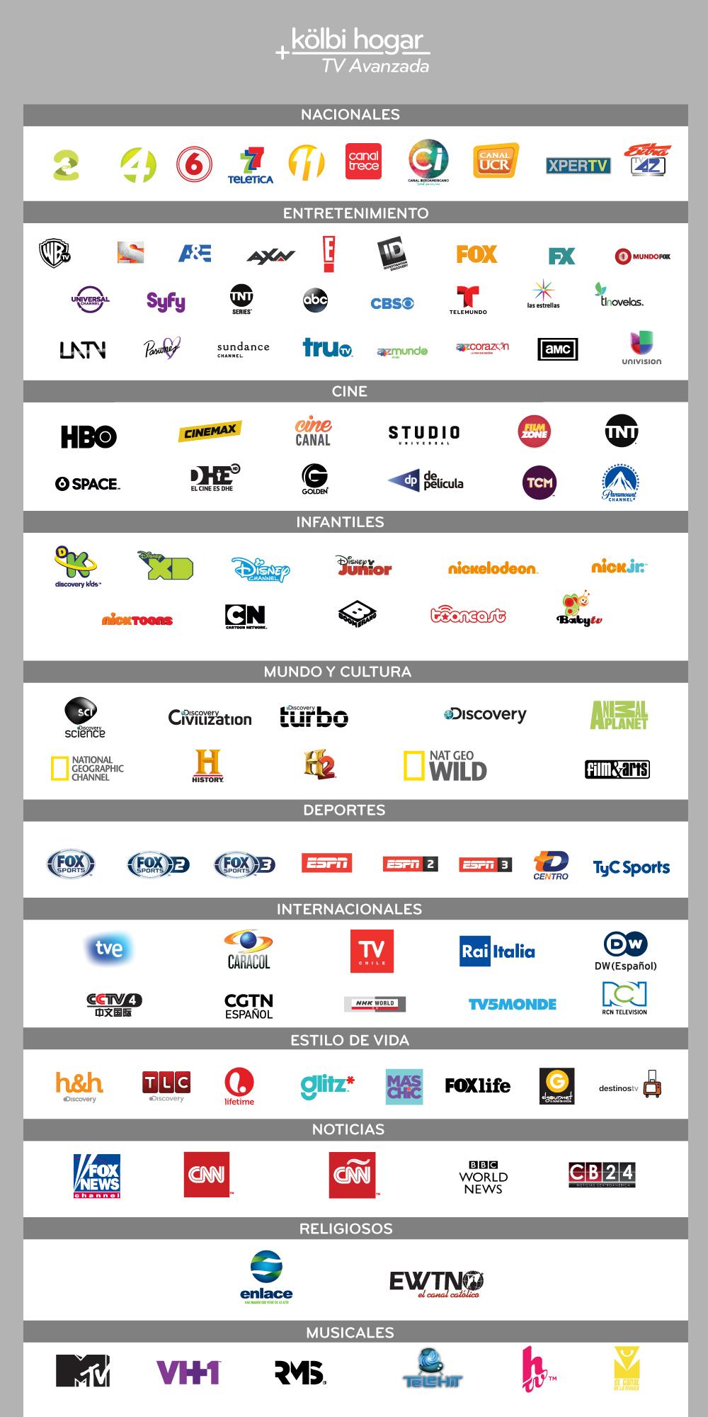 Tv Empresarial